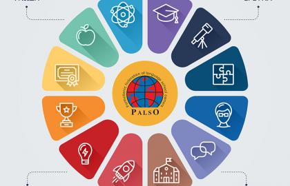 Κέντρα Ξένων Γλωσσών PALSO