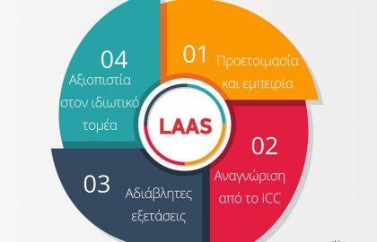 Ωράριο εξετάσεων LAAS Μαΐου 2020